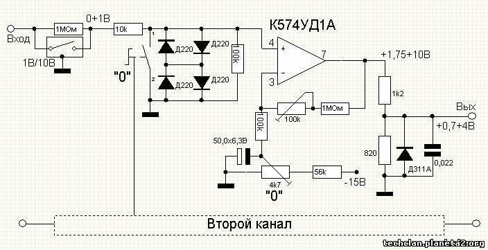 3.Учитывая, что блок питания компьютера импульсный, на входы зв. карты наводятся значительные помехи.
